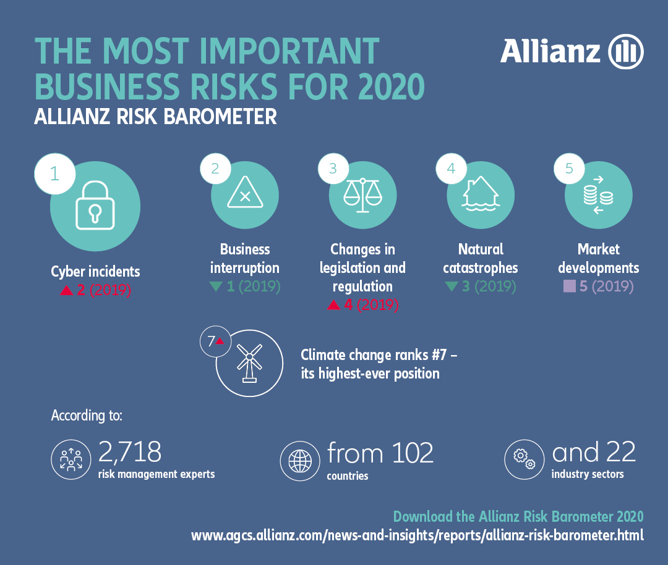 Most_Important_Risks_2020-Desktop