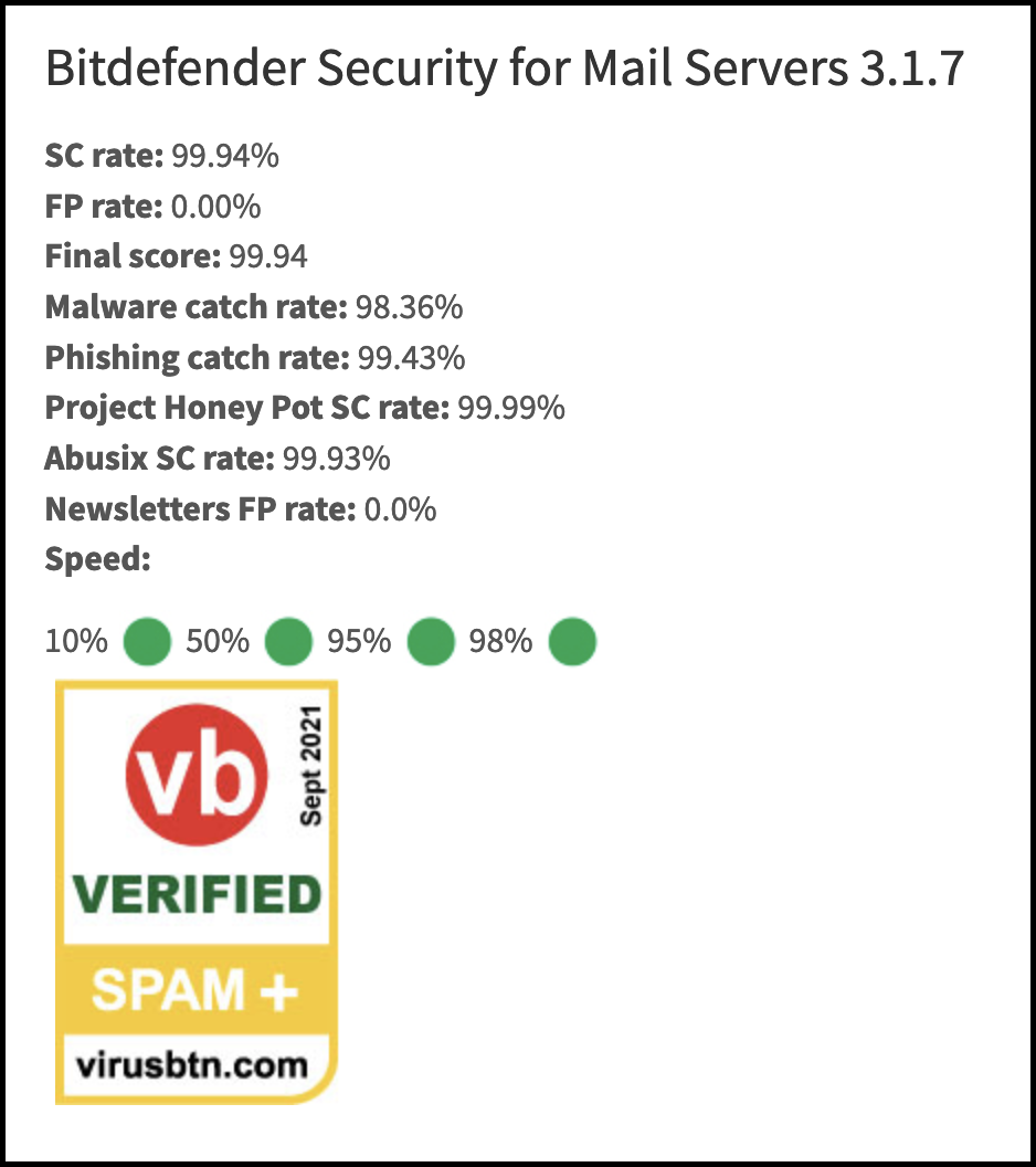 VB Spam-1