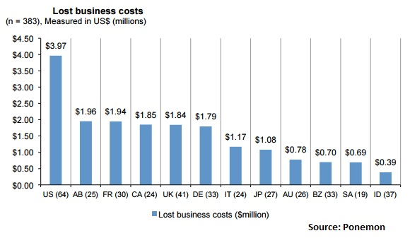 lost-business-costs.jpg