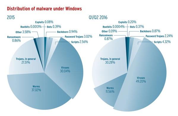 windows-malware.jpeg