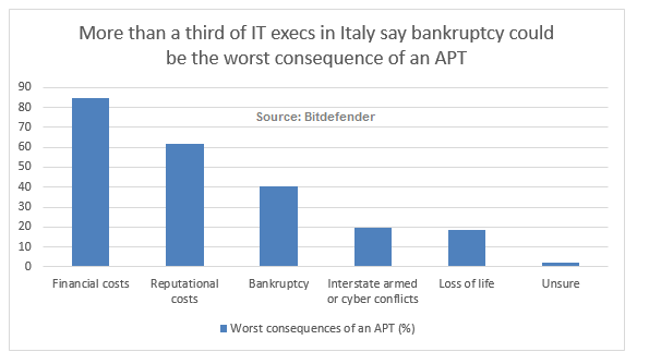 chart-italy.png