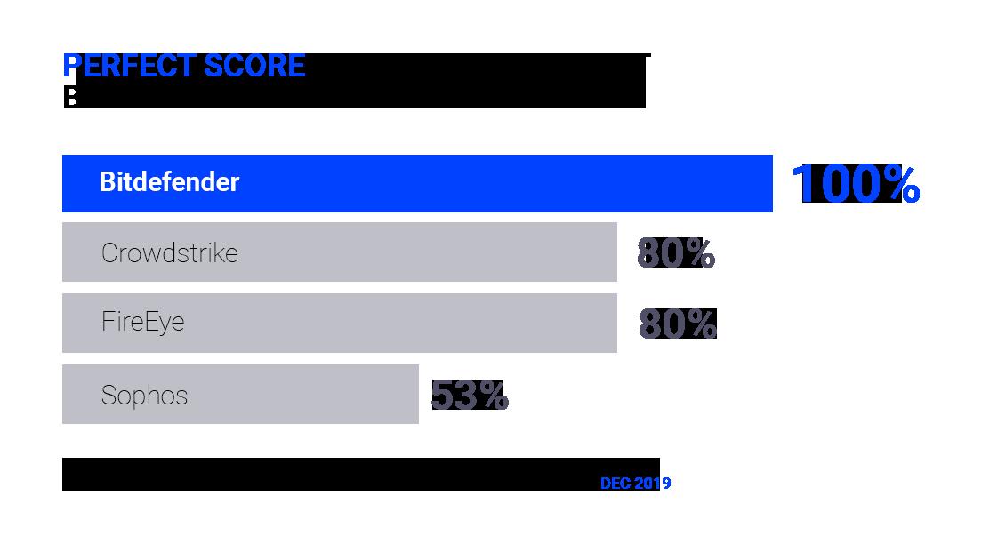 enterprise-chart