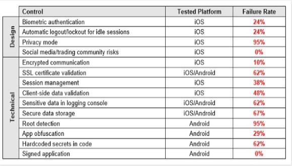 mobile-chart.jpg
